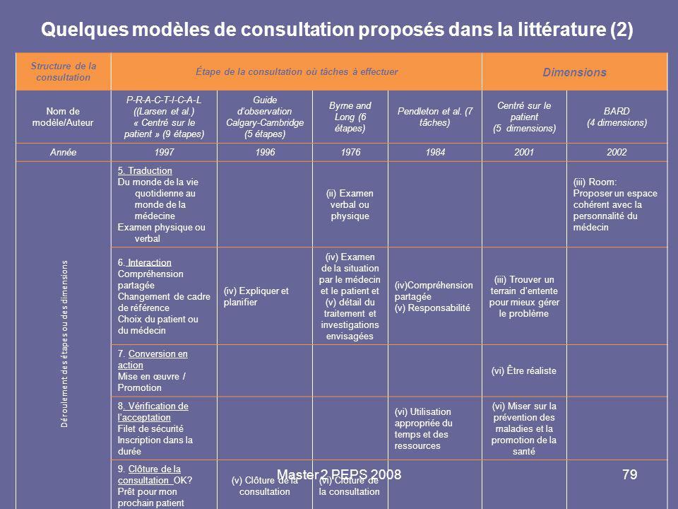 Master 2 PEPS 200879 Quelques modèles de consultation proposés dans la littérature (2) Structure de la consultation Étape de la consultation où tâches