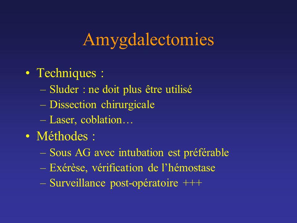 Amygdalectomies Techniques : –Sluder : ne doit plus être utilisé –Dissection chirurgicale –Laser, coblation… Méthodes : –Sous AG avec intubation est p