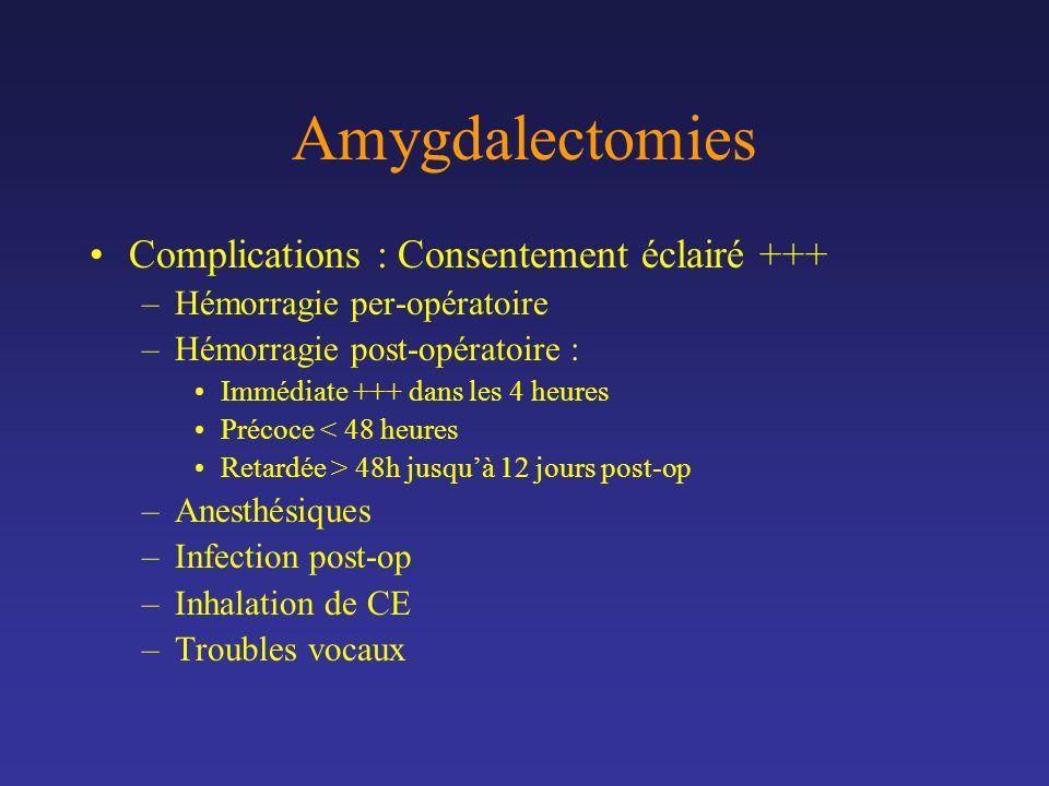 Amygdalectomies Complications : Consentement éclairé +++ –Hémorragie per-opératoire –Hémorragie post-opératoire : Immédiate +++ dans les 4 heures Préc