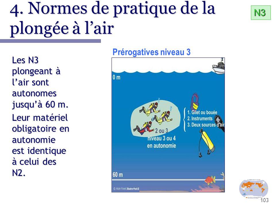 103 4. Normes de pratique de la plongée à l'air Les N3 plongeant à l'air sont autonomes jusqu'à 60 m. Leur matériel obligatoire en autonomie est ident