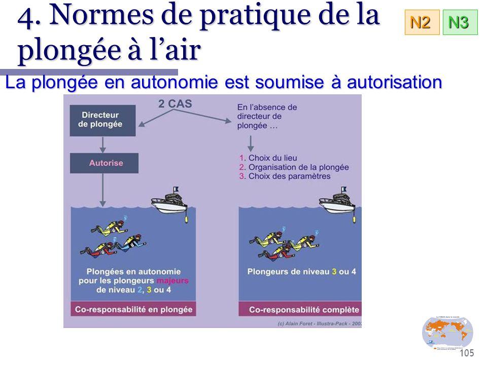 105 4. Normes de pratique de la plongée à l'air La plongée en autonomie est soumise à autorisation N3N2