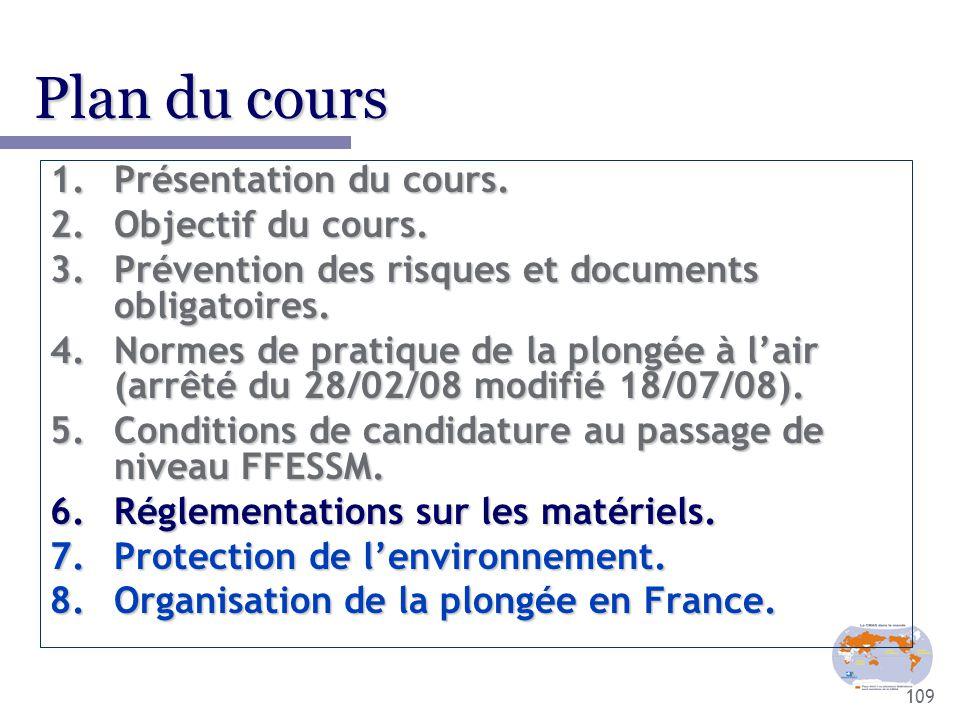 109 Plan du cours 1.Présentation du cours. 2.Objectif du cours. 3.Prévention des risques et documents obligatoires. 4.Normes de pratique de la plongée