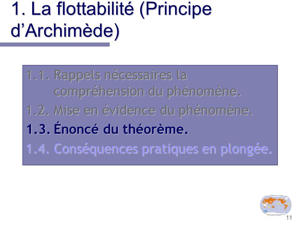11 1. La flottabilité (Principe d'Archimède) 1.1.Rappels nécessaires la compréhension du phénomène. 1.2.Mise en évidence du phénomène. 1.3.Énoncé du t
