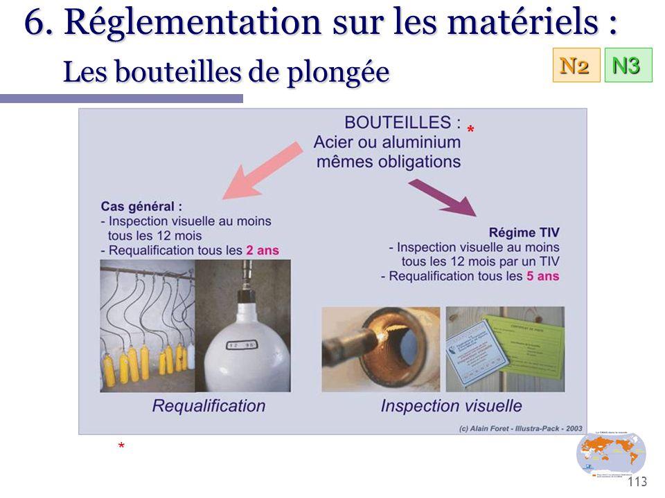 113 6. Réglementation sur les matériels : Les bouteilles de plongée * * Bouteilles alu alliage AG5 interdites d'utilisation au- delà de 10 ans N3N2