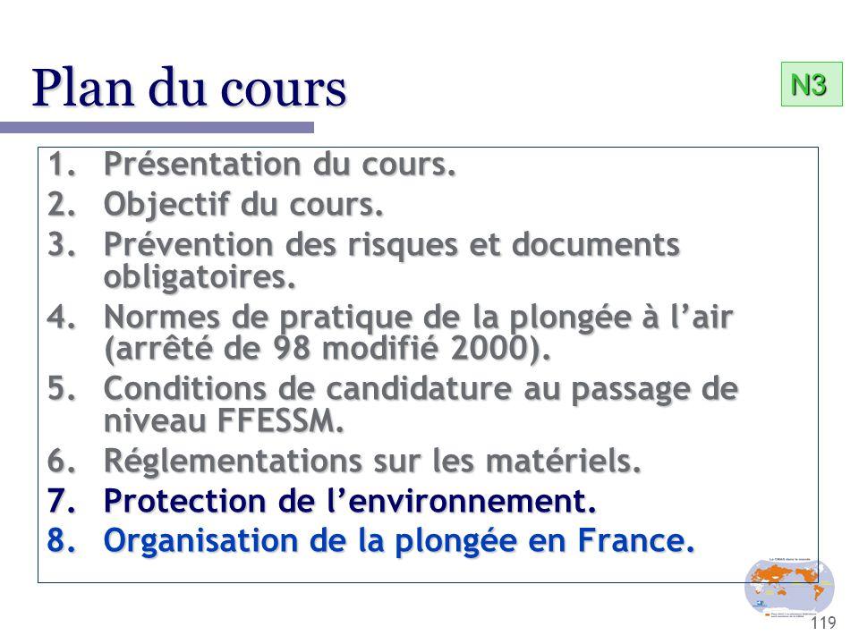 119 Plan du cours 1.Présentation du cours. 2.Objectif du cours. 3.Prévention des risques et documents obligatoires. 4.Normes de pratique de la plongée