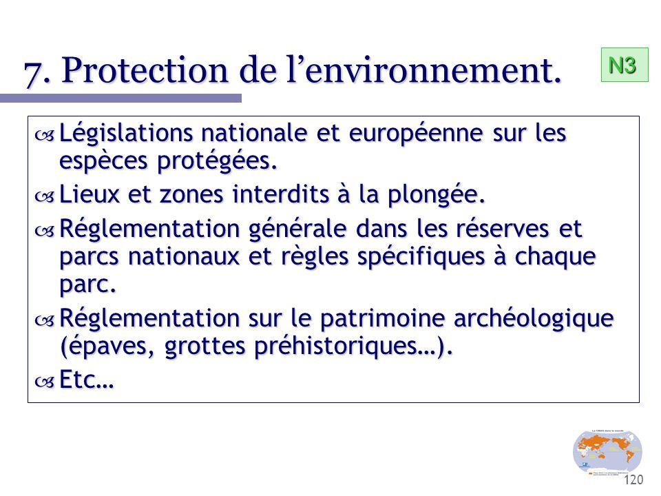120 7. Protection de l'environnement. – Législations nationale et européenne sur les espèces protégées. – Lieux et zones interdits à la plongée. – Rég