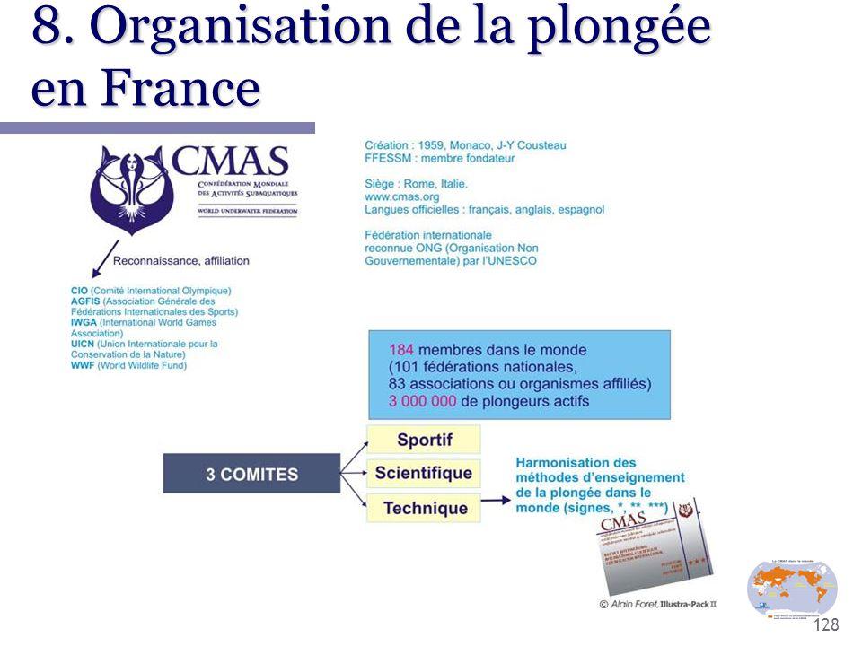 128 8. Organisation de la plongée en France