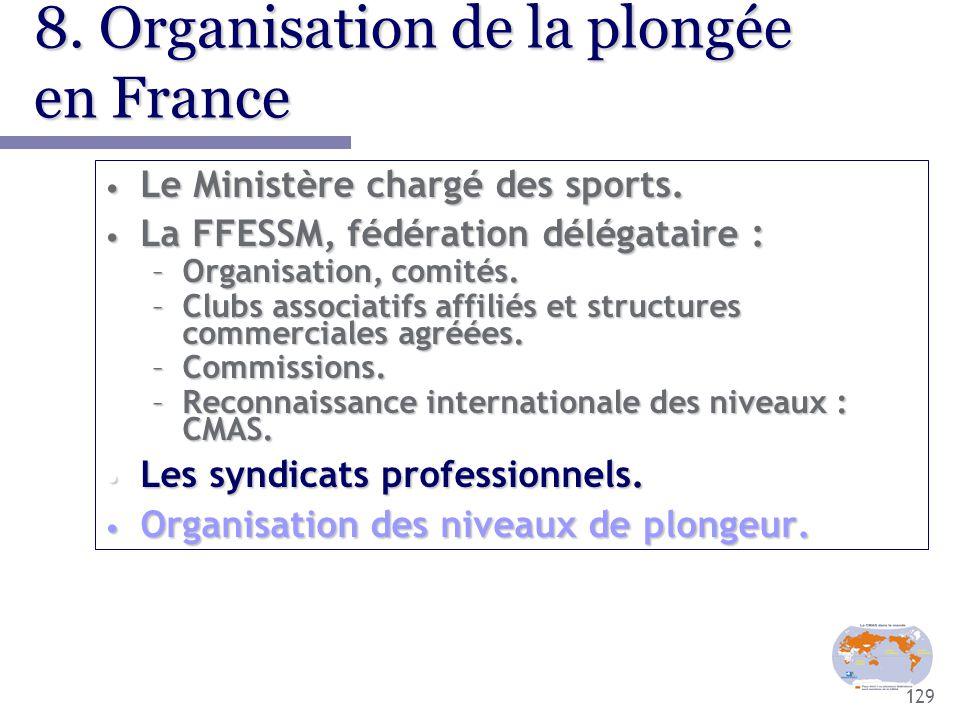 129 8. Organisation de la plongée en France Le Ministère chargé des sports. Le Ministère chargé des sports. La FFESSM, fédération délégataire : La FFE