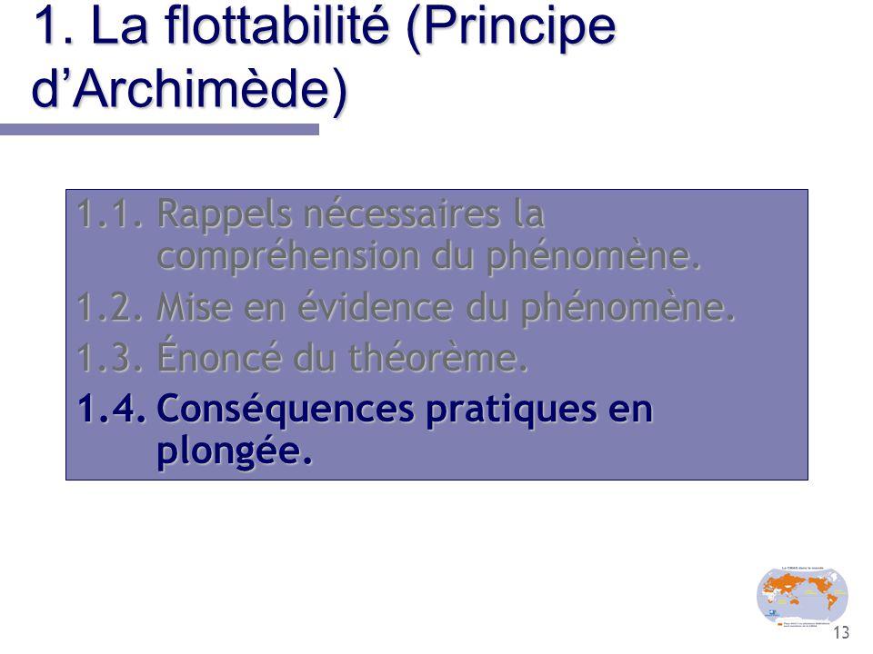 13 1. La flottabilité (Principe d'Archimède) 1.1.Rappels nécessaires la compréhension du phénomène. 1.2.Mise en évidence du phénomène. 1.3.Énoncé du t