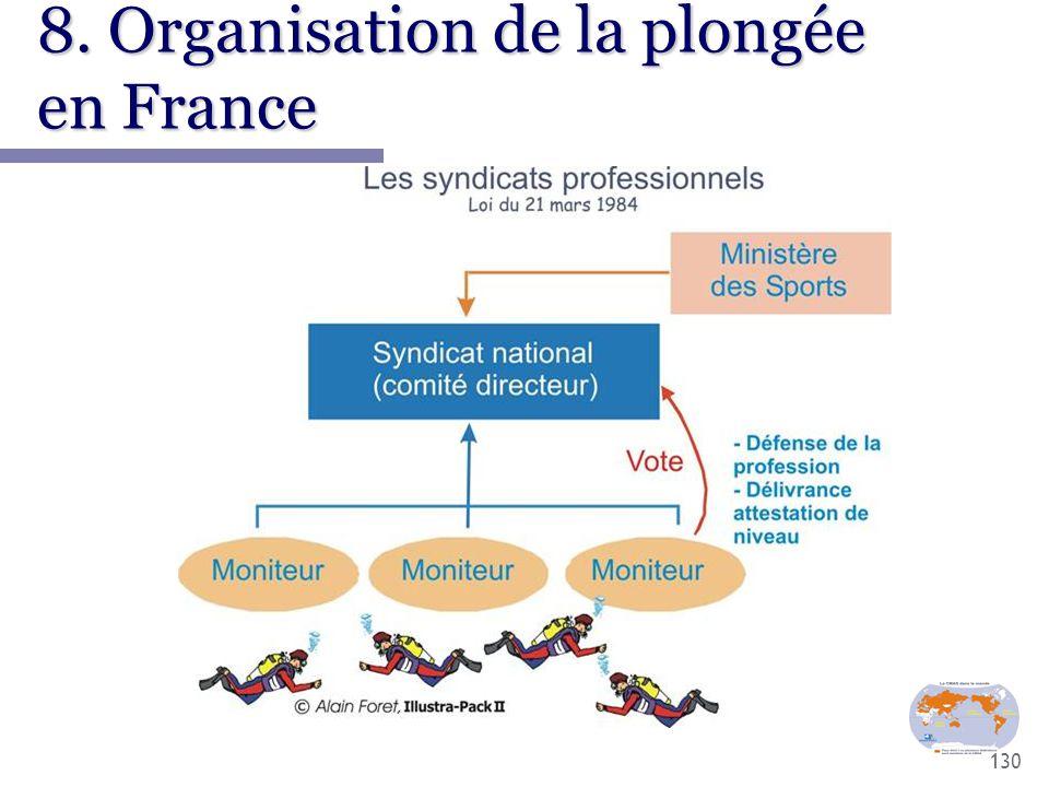 130 8. Organisation de la plongée en France