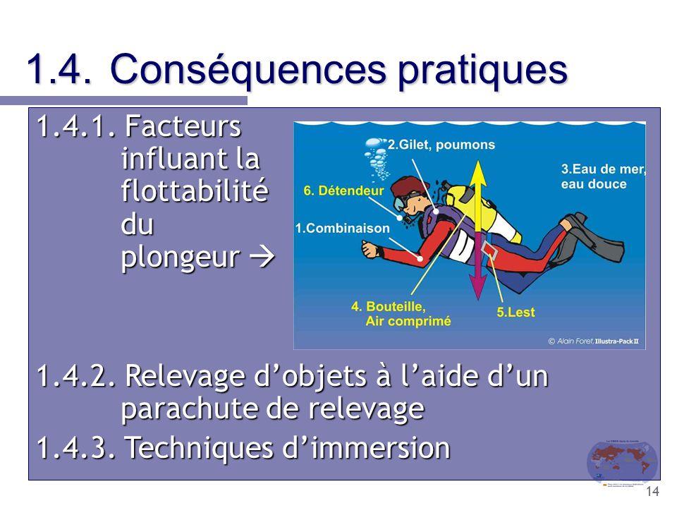 14 1.4.1. Facteurs influant la flottabilité du plongeur  1.4.2. Relevage d'objets à l'aide d'un parachute de relevage 1.4.3. Techniques d'immersion 1