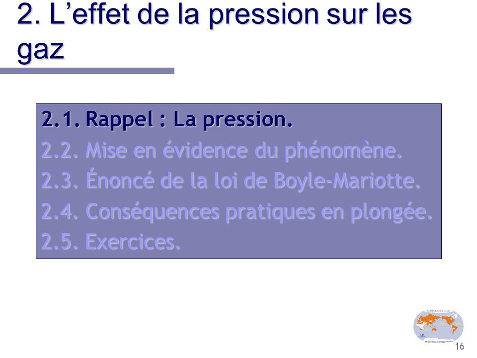 16 2. L'effet de la pression sur les gaz 2.1.Rappel : La pression. 2.2.Mise en évidence du phénomène. 2.3.Énoncé de la loi de Boyle-Mariotte. 2.4.Cons