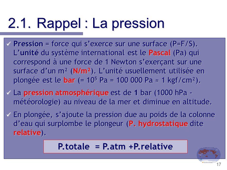 17 2.1.Rappel : La pression Pression = force qui s'exerce sur une surface (P=F/S). L'unité du système international est le Pascal (Pa) qui correspond