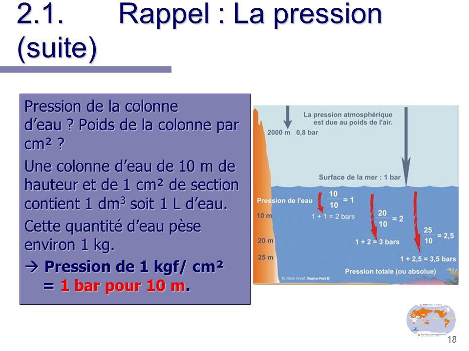 18 2.1. Rappel : La pression (suite) Pression de la colonne d'eau ? Poids de la colonne par cm² ? Une colonne d'eau de 10 m de hauteur et de 1 cm² de