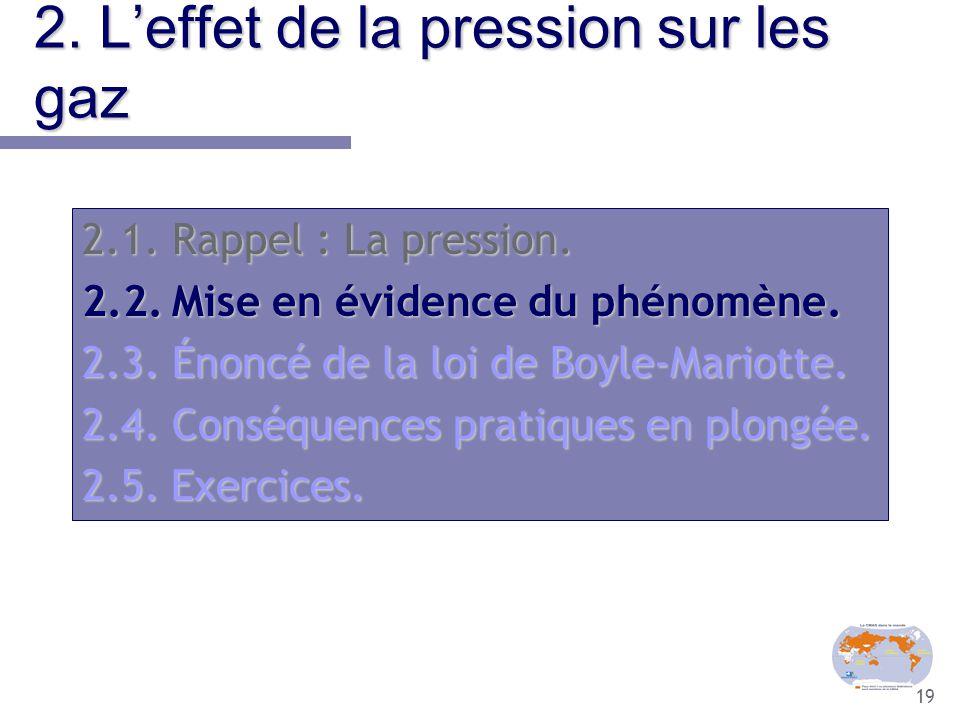 19 2. L'effet de la pression sur les gaz 2.1.Rappel : La pression. 2.2.Mise en évidence du phénomène. 2.3.Énoncé de la loi de Boyle-Mariotte. 2.4.Cons