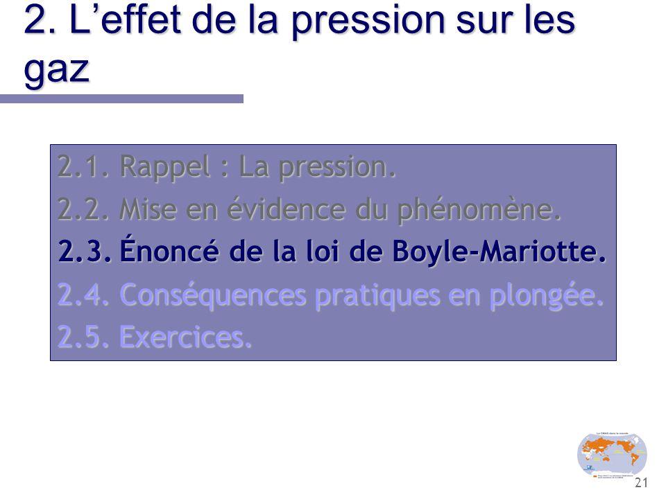 21 2. L'effet de la pression sur les gaz 2.1.Rappel : La pression. 2.2.Mise en évidence du phénomène. 2.3.Énoncé de la loi de Boyle-Mariotte. 2.4.Cons