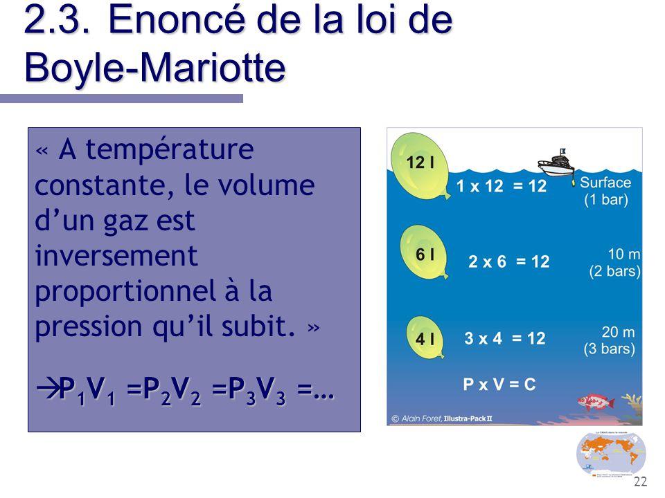 22 2.3.Enoncé de la loi de Boyle-Mariotte « A température constante, le volume d'un gaz est inversement proportionnel à la pression qu'il subit. »  P