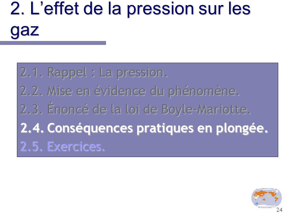24 2. L'effet de la pression sur les gaz 2.1.Rappel : La pression. 2.2.Mise en évidence du phénomène. 2.3.Énoncé de la loi de Boyle-Mariotte. 2.4.Cons