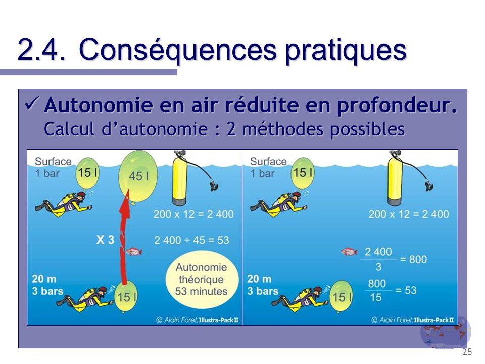 25 2.4.Conséquences pratiques Autonomie en air réduite en profondeur. Calcul d'autonomie : 2 méthodes possibles Autonomie en air réduite en profondeur