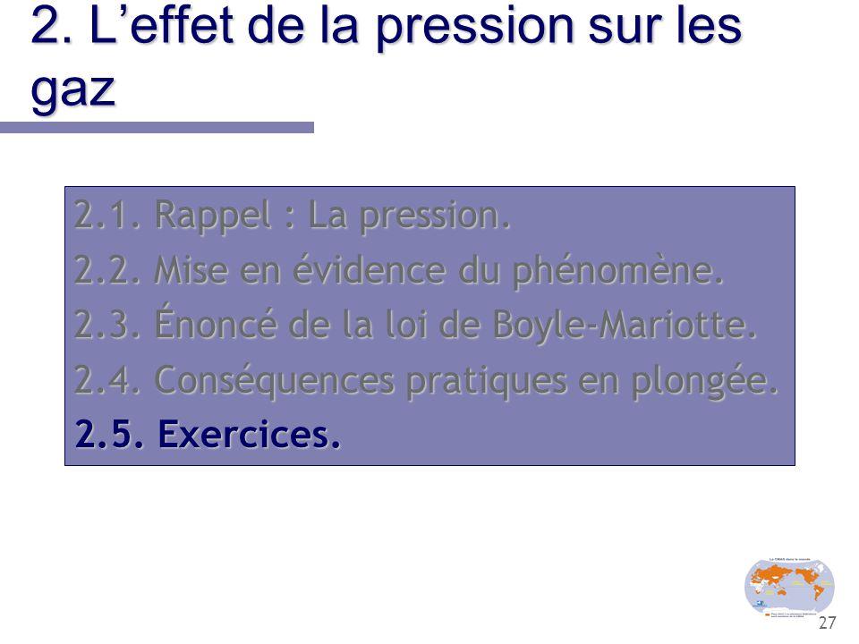 27 2. L'effet de la pression sur les gaz 2.1.Rappel : La pression. 2.2.Mise en évidence du phénomène. 2.3.Énoncé de la loi de Boyle-Mariotte. 2.4.Cons