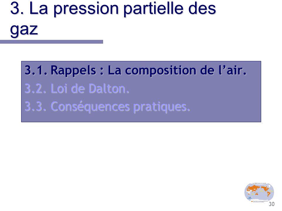 30 3. La pression partielle des gaz 3.1.Rappels : La composition de l'air. 3.2.Loi de Dalton. 3.3.Conséquences pratiques.