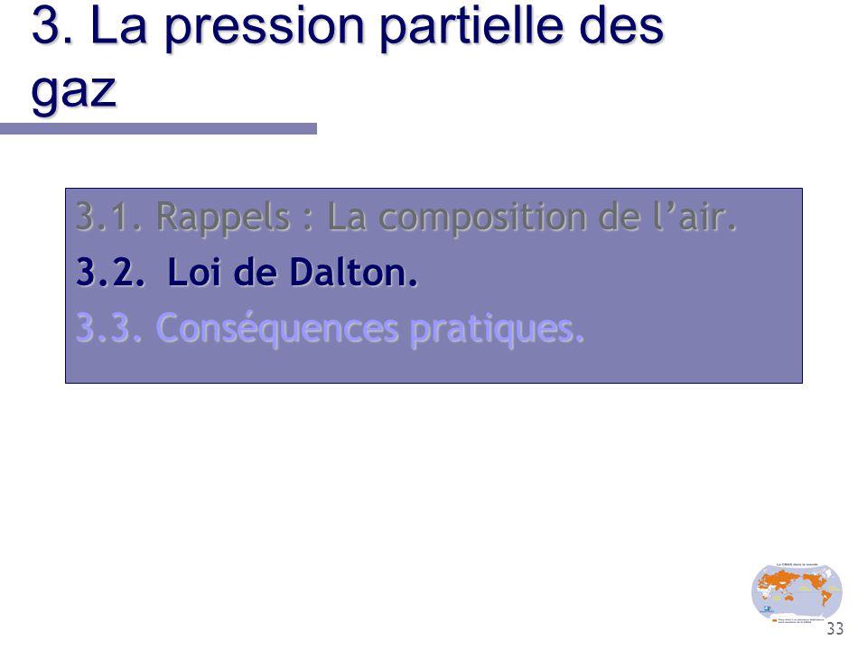 33 3. La pression partielle des gaz 3.1.Rappels : La composition de l'air. 3.2. Loi de Dalton. 3.3.Conséquences pratiques.