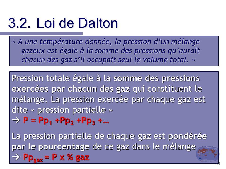 34 3.2.Loi de Dalton « A une température donnée, la pression d'un mélange gazeux est égale à la somme des pressions qu'aurait chacun des gaz s'il occu