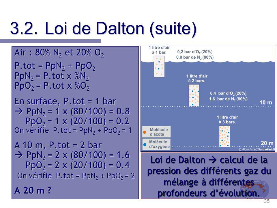 35 3.2.Loi de Dalton (suite) Air : 80% N 2 et 20% O 2. P.tot = PpN 2 + PpO 2 PpN 2 = P.tot x %N 2 PpO 2 = P.tot x %O 2 En surface, P.tot = 1 bar  PpN