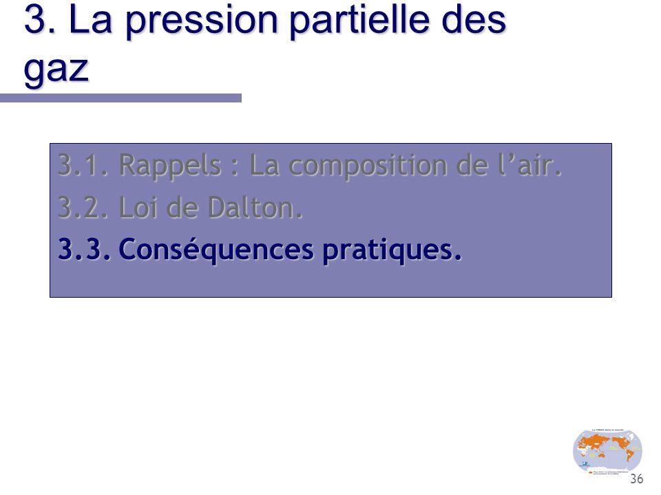 36 3. La pression partielle des gaz 3.1.Rappels : La composition de l'air. 3.2.Loi de Dalton. 3.3.Conséquences pratiques.