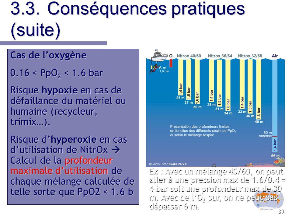 39 3.3.Conséquences pratiques (suite) Cas de l'oxygène 0.16 < PpO 2 < 1.6 bar Risque hypoxie en cas de défaillance du matériel ou humaine (recycleur,