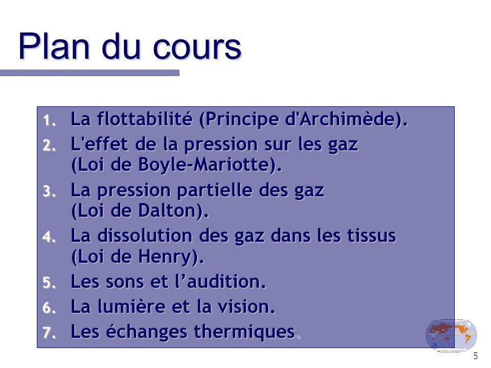 116 6.Réglementation sur les matériels Les bouteilles de plongée.