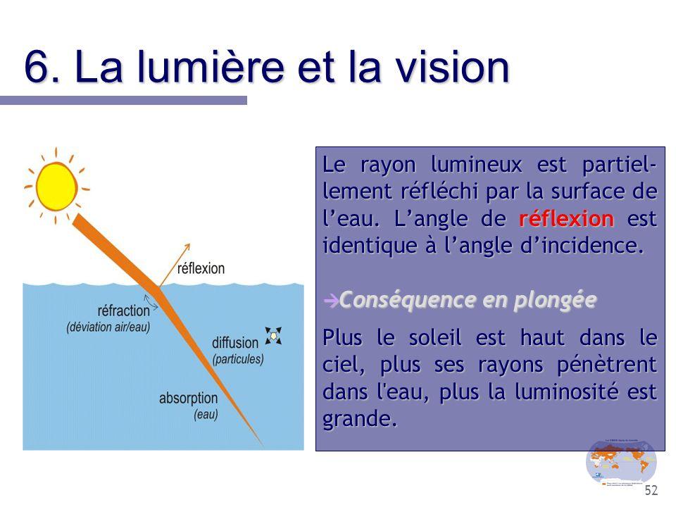 52 6. La lumière et la vision