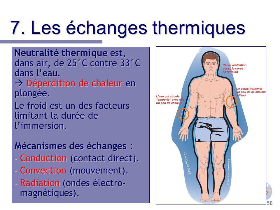 58 7. Les échanges thermiques Neutralité thermique est, dans air, de 25°C contre 33°C dans l'eau.  Déperdition de chaleur en plongée. Le froid est un