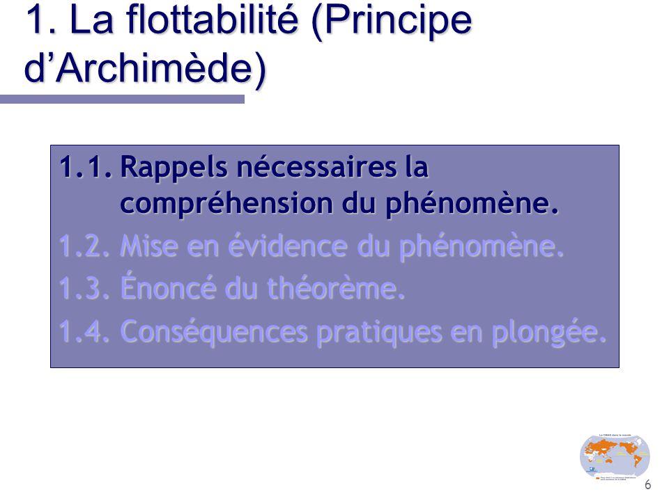 6 1. La flottabilité (Principe d'Archimède) 1.1.Rappels nécessaires la compréhension du phénomène. 1.2.Mise en évidence du phénomène. 1.3.Énoncé du th