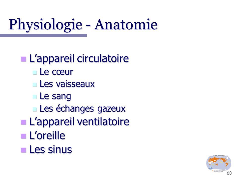 60 Physiologie - Anatomie L'appareil circulatoire L'appareil circulatoire Le cœur Le cœur Les vaisseaux Les vaisseaux Le sang Le sang Les échanges gaz