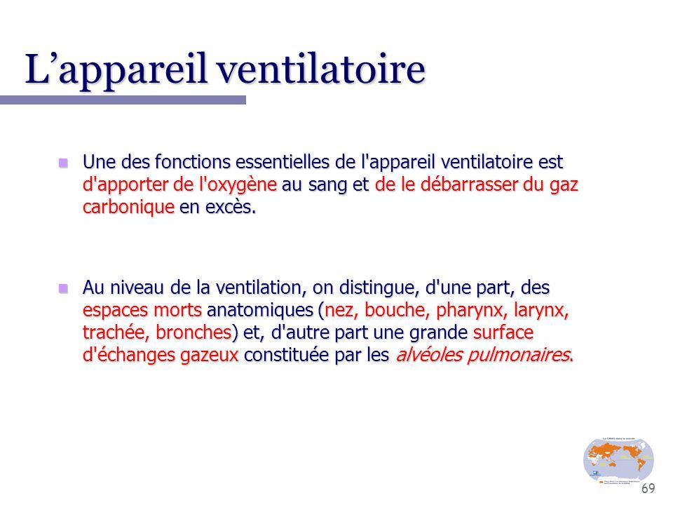 69 L'appareil ventilatoire Une des fonctions essentielles de l'appareil ventilatoire est d'apporter de l'oxygène au sang et de le débarrasser du gaz c