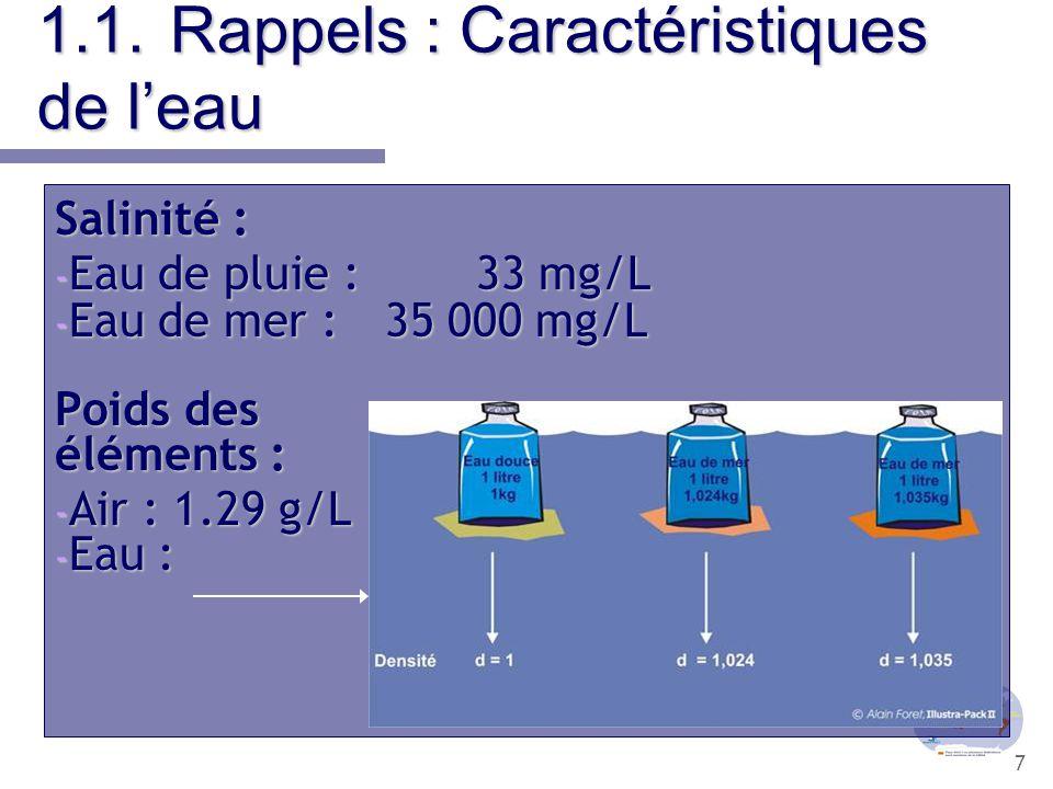 7 1.1.Rappels : Caractéristiques de l'eau Salinité : - Eau de pluie : 33 mg/L - Eau de mer : 35 000 mg/L Poids des éléments : - Air : 1.29 g/L - Eau :