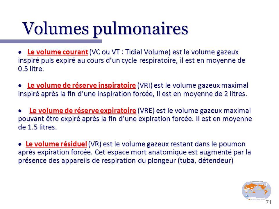 71 Volumes pulmonaires Volumes pulmonaires  Le volume courant (VC ou VT : Tidial Volume) est le volume gazeux inspiré puis expiré au cours d'un cycle