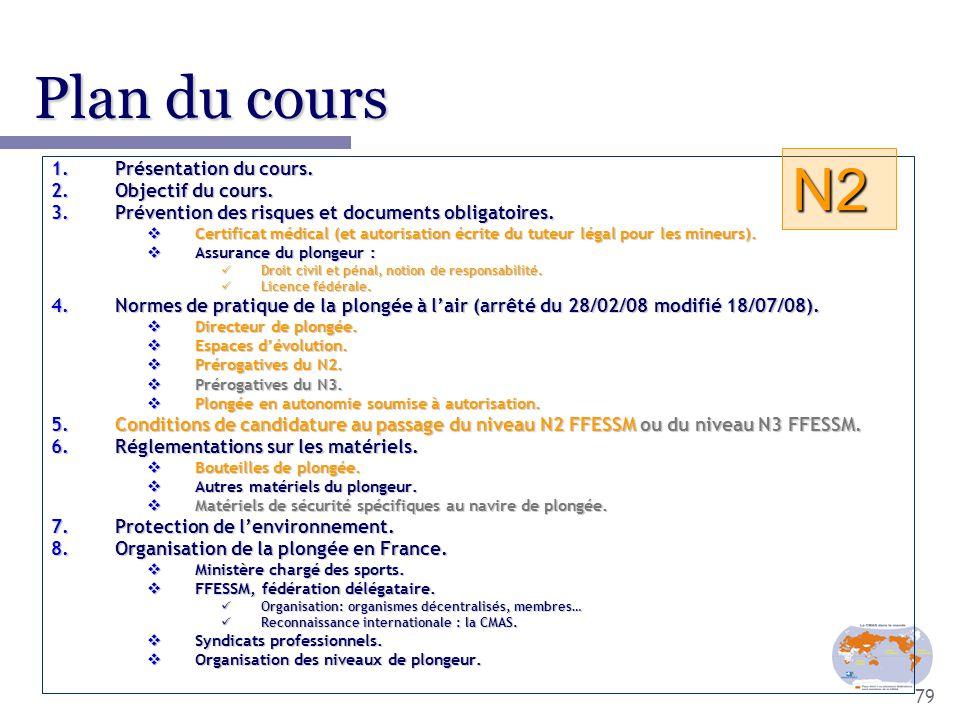 79 Plan du cours 1.Présentation du cours. 2.Objectif du cours. 3.Prévention des risques et documents obligatoires.  Certificat médical (et autorisati