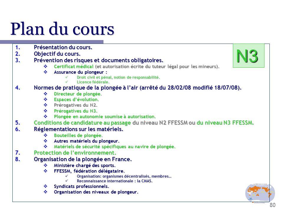 80 Plan du cours 1.Présentation du cours. 2.Objectif du cours. 3.Prévention des risques et documents obligatoires.  Certificat médical (et autorisati
