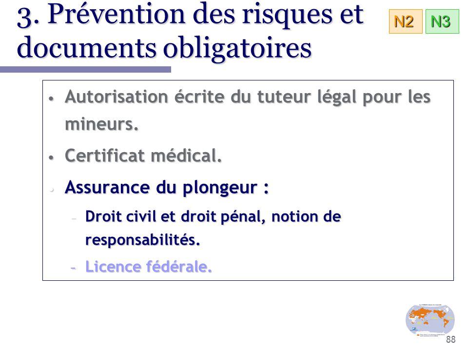 88 3. Prévention des risques et documents obligatoires Autorisation écrite du tuteur légal pour les mineurs. Autorisation écrite du tuteur légal pour
