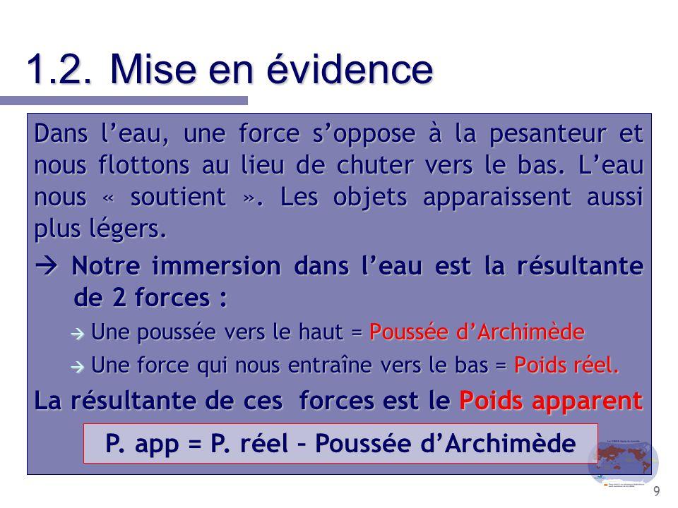 20 2.2.Mise en évidence du phénomène Exemple 1 : Lors de la remontée, nous vidons progressivement notre gilet car le volume d'air qu'il contient augmente.