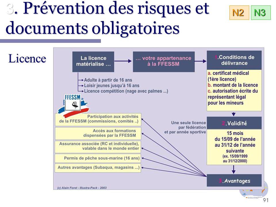 91 Licence 3. Prévention des risques et documents obligatoires N3N2