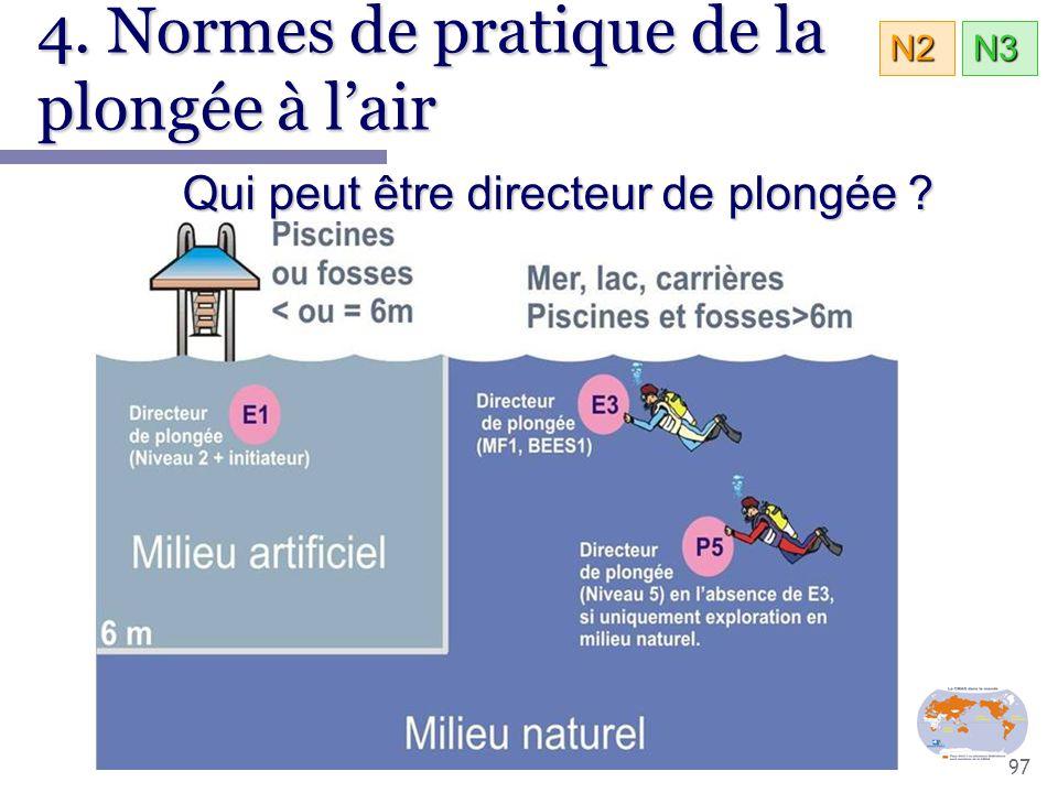 97 4. Normes de pratique de la plongée à l'air Qui peut être directeur de plongée ? N3N2