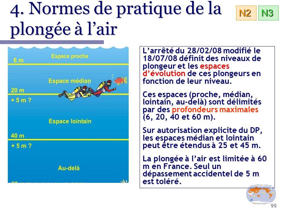 99 4. Normes de pratique de la plongée à l'air L'arrêté du 28/02/08 modifié le 18/07/08 définit des niveaux de plongeur et les espaces d'évolution de