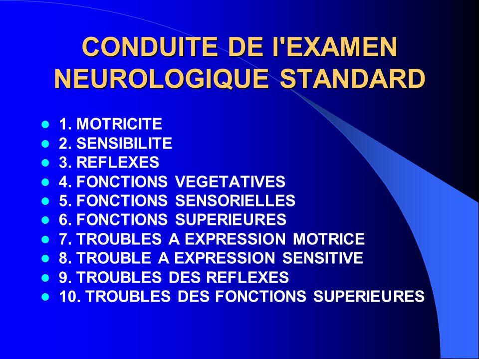 CONDUITE DE l'EXAMEN NEUROLOGIQUE STANDARD 1. MOTRICITE 2. SENSIBILITE 3. REFLEXES 4. FONCTIONS VEGETATIVES 5. FONCTIONS SENSORIELLES 6. FONCTIONS SUP