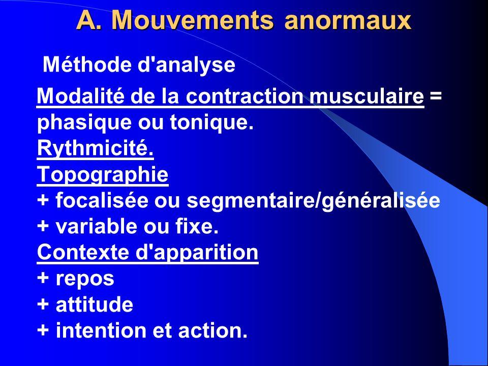 A. Mouvements anormaux Méthode d'analyse Modalité de la contraction musculaire = phasique ou tonique. Rythmicité. Topographie + focalisée ou segmentai