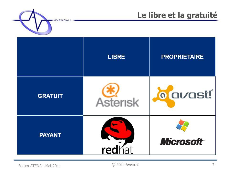 © 2011 Avencall Le libre et la gratuité Forum ATENA - Mai 2011 7 LIBREPROPRIETAIRE GRATUIT PAYANT