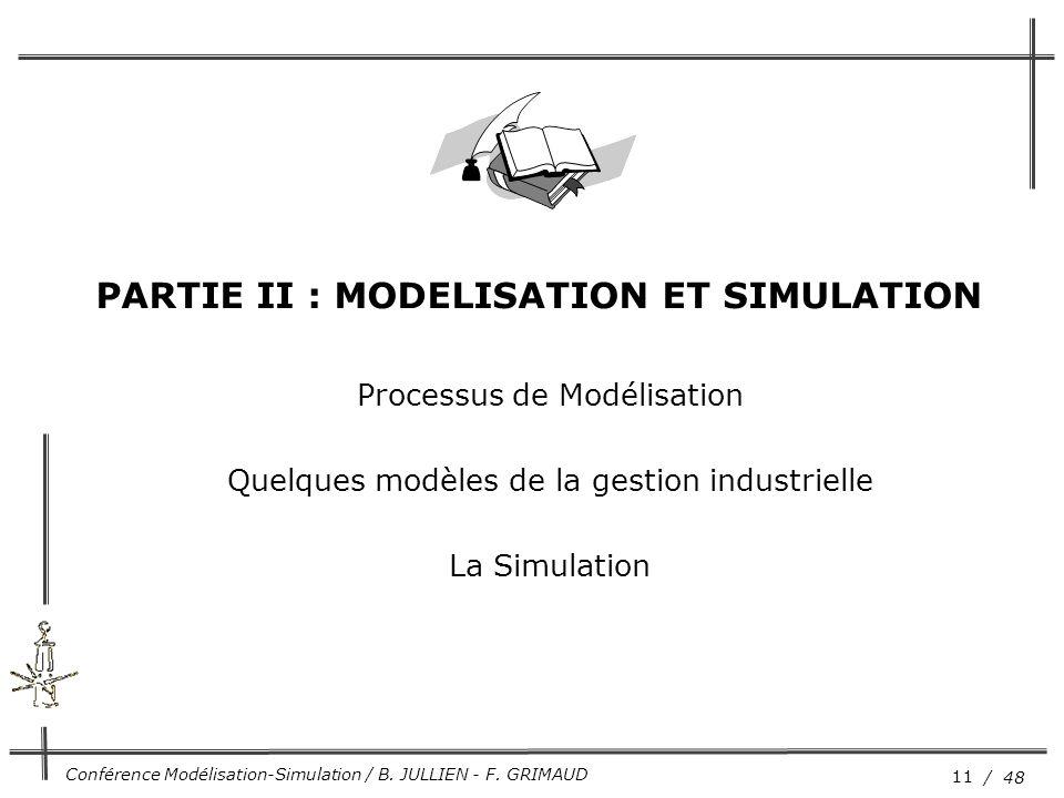 11 / 48 Conférence Modélisation-Simulation / B. JULLIEN - F. GRIMAUD PARTIE II : MODELISATION ET SIMULATION Processus de Modélisation Quelques modèles
