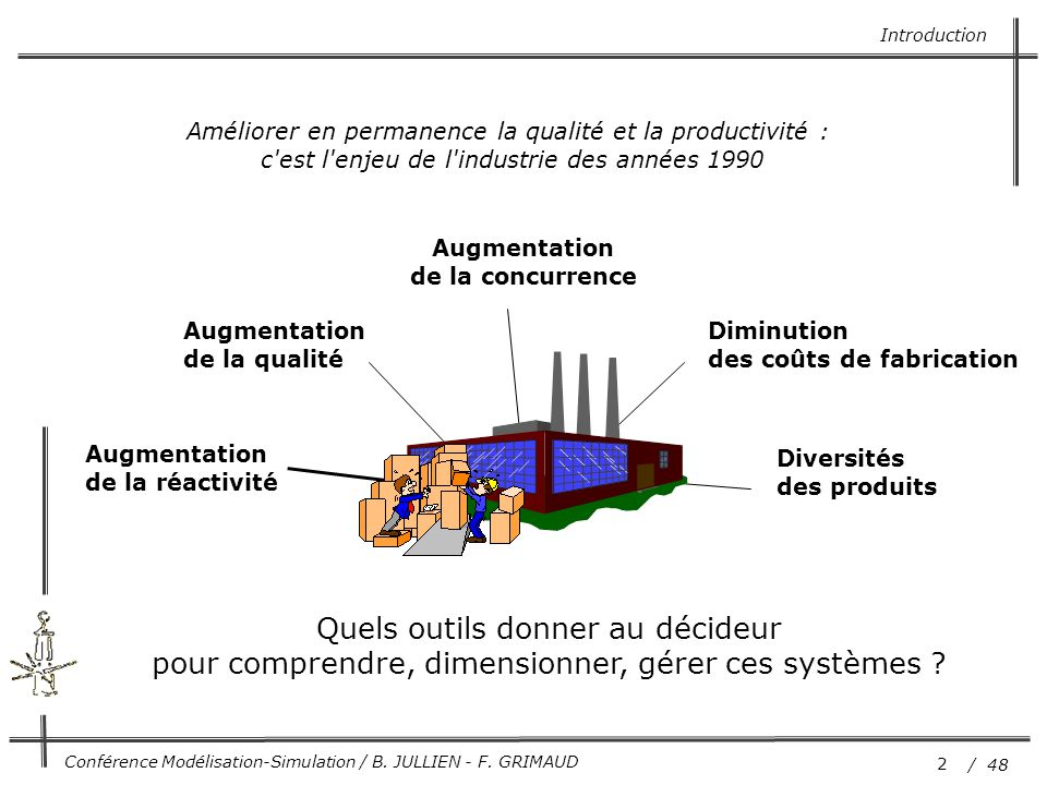 2 / 48 Conférence Modélisation-Simulation / B. JULLIEN - F. GRIMAUD Améliorer en permanence la qualité et la productivité : c'est l'enjeu de l'industr